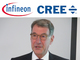 """Infineonによる""""CreeのSiC事業買収""""の狙い"""