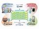 NTTグループ、AI技術の実証実験を広範に展開