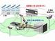 通信距離が異なるミリ波帯無線の共存を可能に