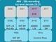 ARMの新ベクトル命令「SVE」、ポスト京に採用へ