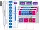 Intel、14nm+適用のCoreプロセッサを正式発表