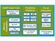 Intel、IoTを巡ってARMと対決