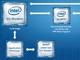 Intelが5Gモデムを発表、モバイルでの返り咲き狙う
