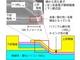 産総研、電流ノイズからReRAMの挙動を解明