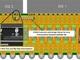 2.5Dパッケージング技術を適用したFPGA