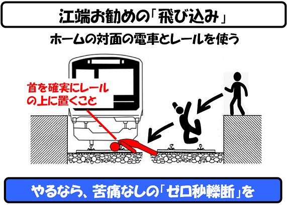 よく電車に飛び込んで自殺する人いるけどそんな楽に死ねるんか? ->画像>8枚