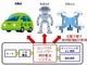 産総研、小型で高出力の燃料電池システム開発