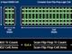 Intelが10nmプロセスの詳細を明らかに