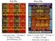3Dチップ技術、データセンターへの活用を視野に