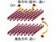 水酸化物イオン伝導性、ナノシートで最大100倍