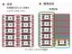 富士通研究所、VM制御技術を開発