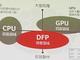 デンソー、自動運転の判断を担う新プロセッサ開発へ