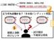 半導体レーザーのカオス現象で強化学習を高速化