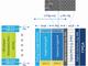 Hot Chips 2017、チップ積層技術に注目集まる