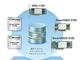 Microsemi、新たなHBA/RAIDアダプタ製品群を発表