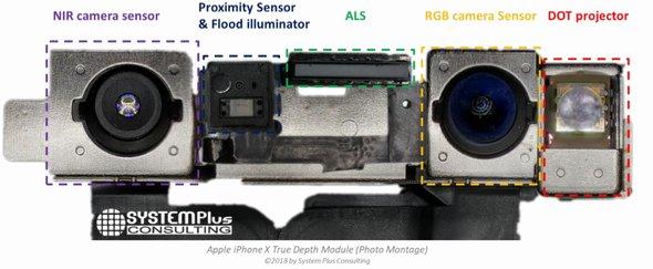 iphone x の密かな勝者たち 後編 進化を遂げた光学システム 1 2