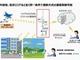 ハイブリッドLPWA試験環境、横須賀市に構築