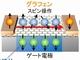 磁性絶縁体を用いグラフェンのスピン方向を制御