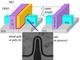 多層配線工程に記憶素子を埋め込む不揮発性メモリ技術(前編)