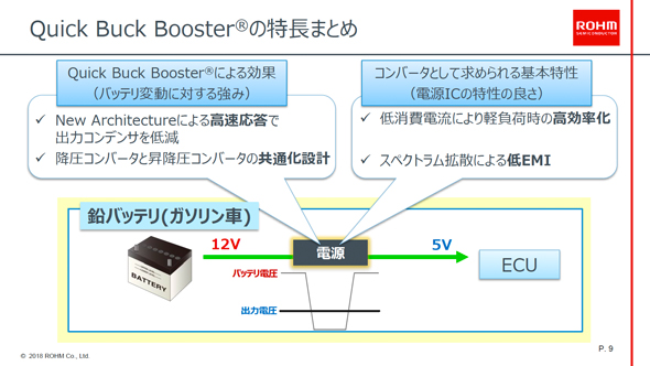 「Quick Buck Booster」の特長