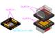 IC上にコイルを実装できる新構造パッケージを出荷
