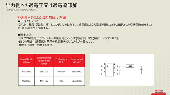 フォトリレー出力側の外来サージ対策としてバリスタを選定、搭載する例