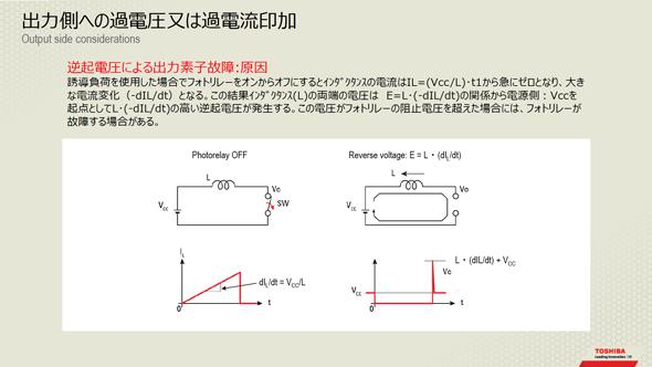 逆起電圧の発生メカニズムと、その電圧の目安