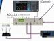 EUで無線規格変更、新たな試験項目も安価に対応