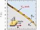 東北大、超電導体を利用し環境発電機能を実証