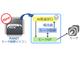 家電でモーターの故障検知を実現する組み込みAI技術