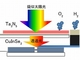 NEDOら、赤色透明の酸素生成光電極を開発