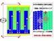 東京理科大、波動性示す有機半導体pn接合を実証