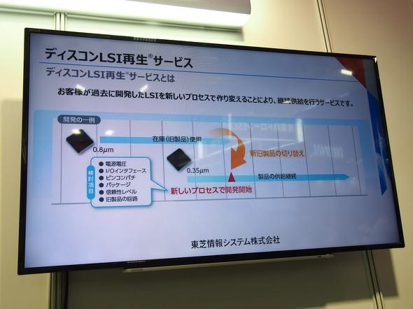 製造終了LSIの再供給、設計データが不完全でも可能