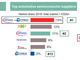"InfineonのCypress買収は""弱点の克服""を狙う一手"