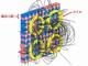 デジタルアニーラ活用、磁石の磁束密度を最大化