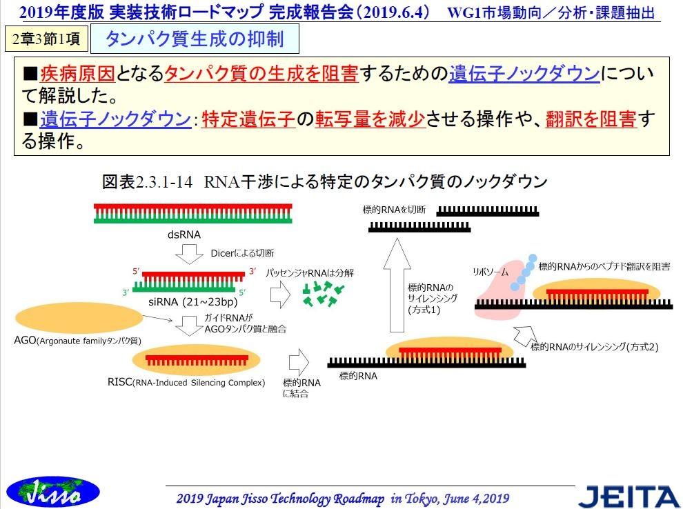 電子産業が「医療・生命科学」に期待するもの:福田昭のデバイス通信 ...