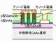 マイクロ波を電力に変換する高感度ダイオード
