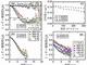 IGZOの性能を左右する微量水素の振る舞いを解明