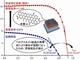 ペロブスカイト太陽電池、放置して発電効率向上