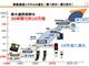第5世代(5G)移動通信システムが2020年代の通信を支える