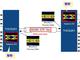 パラレルIO 35本とI2C 2系統を差動2ペアに束ねるIC
