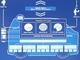 デンソー、Mobility IoT Coreモジュールを展示