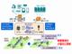 複数信号の双方向通信を実現する絶縁ICなど開発、東芝