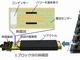 三菱電機、電力密度136kW/Lの電力変換器を実現