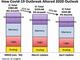 2020年の世界IC市場予測、マイナス成長へ下方修正