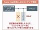 ローム、コンデンサー節減に向けた電源技術確立