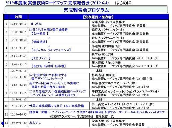 入出力デバイスの進化がヒトに優しいインタフェースを実現:福田昭の ...