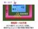 キヤノン、100万画素SPADイメージセンサーを開発