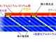 東北大ら、深紫外LEDの高速変調メカニズムを解明