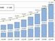 レーザー照明市場、2027年に1兆1100億円台へ